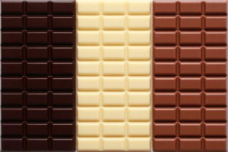 犬のチョコレート致死量